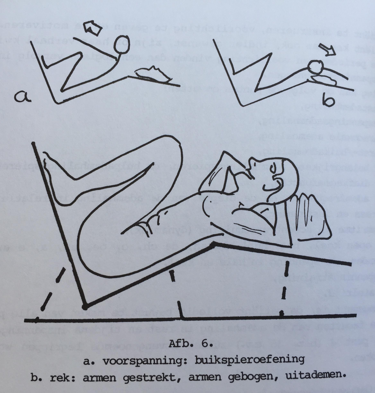 keelspieren leren ontspannen